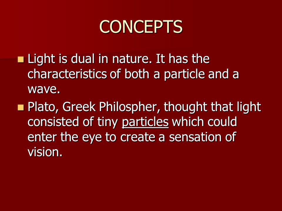 Dual Nature Of Light Newton