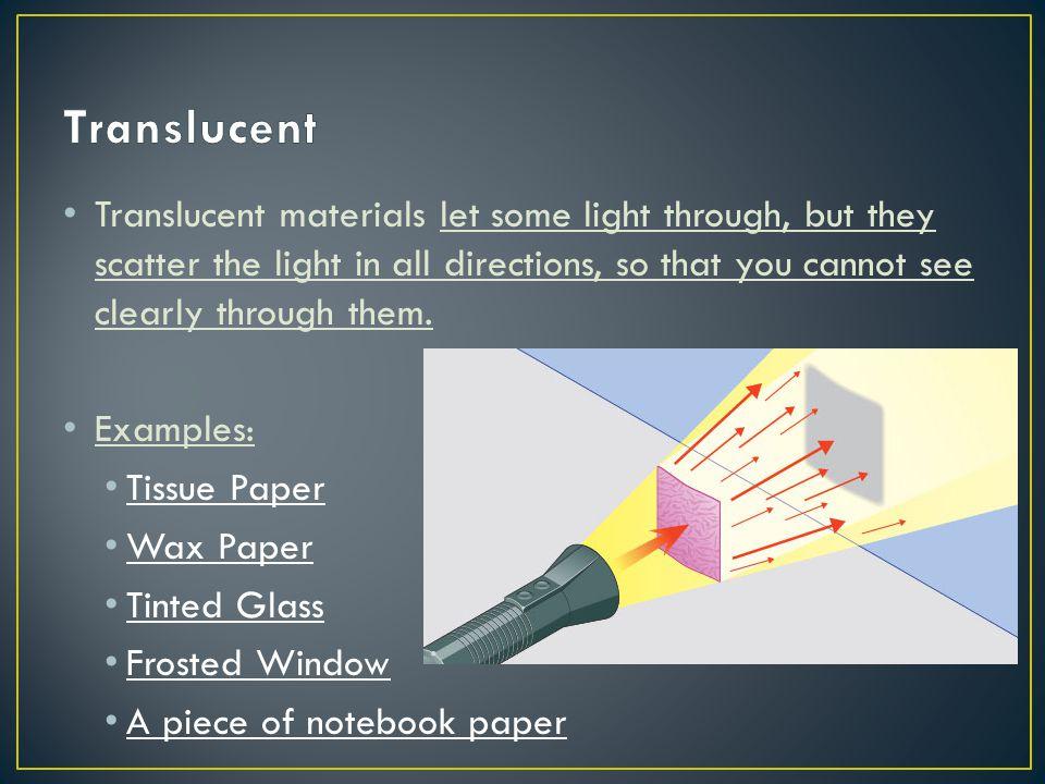 Transparent Transparent Materials Let Light Pass Through Them In