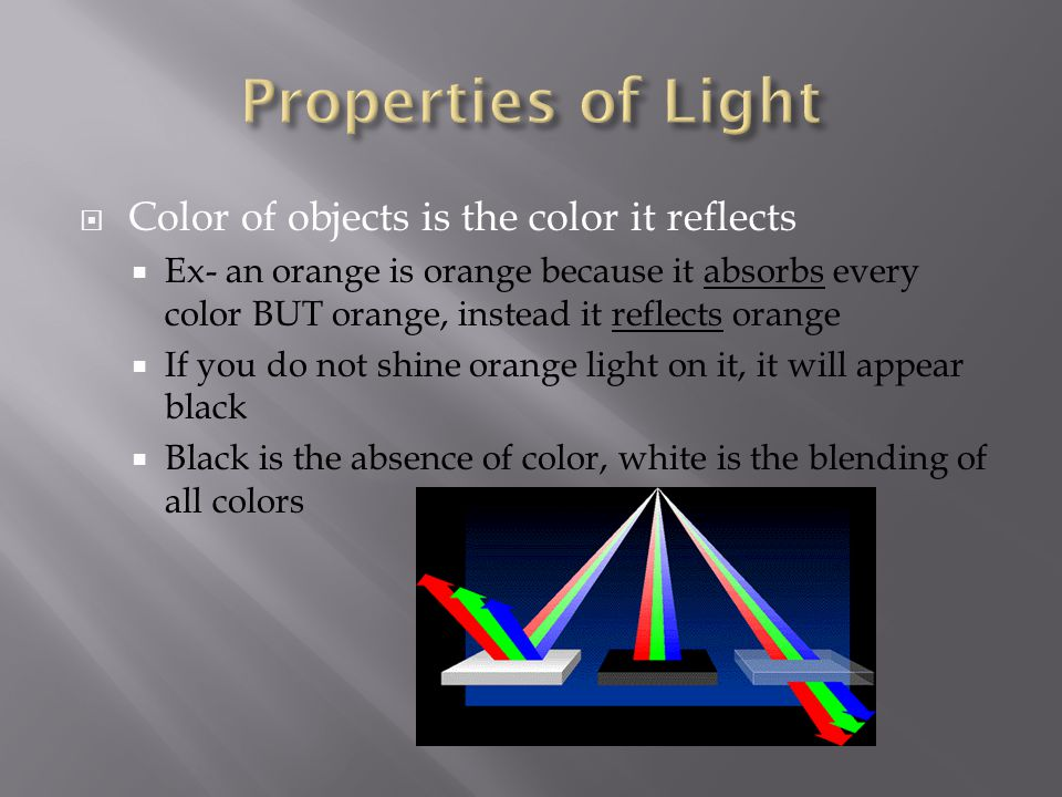 Properties of Light Color of objects is the color it reflects