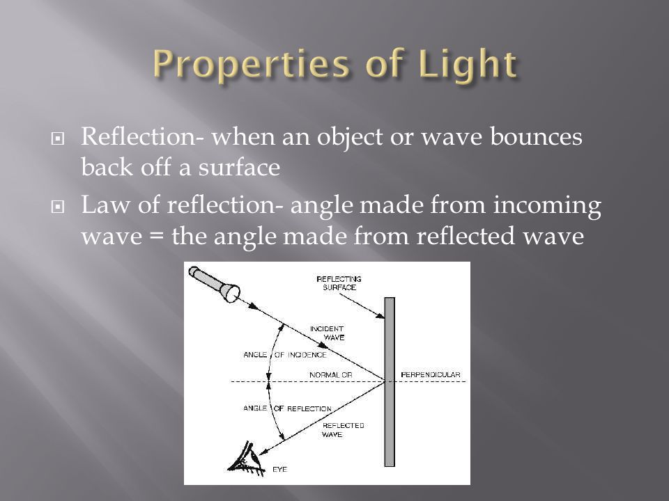 Properties of Light Reflection- when an object or wave bounces back off a surface.
