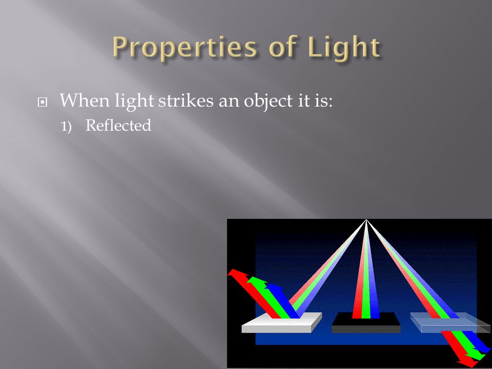 Properties of Light When light strikes an object it is: Reflected