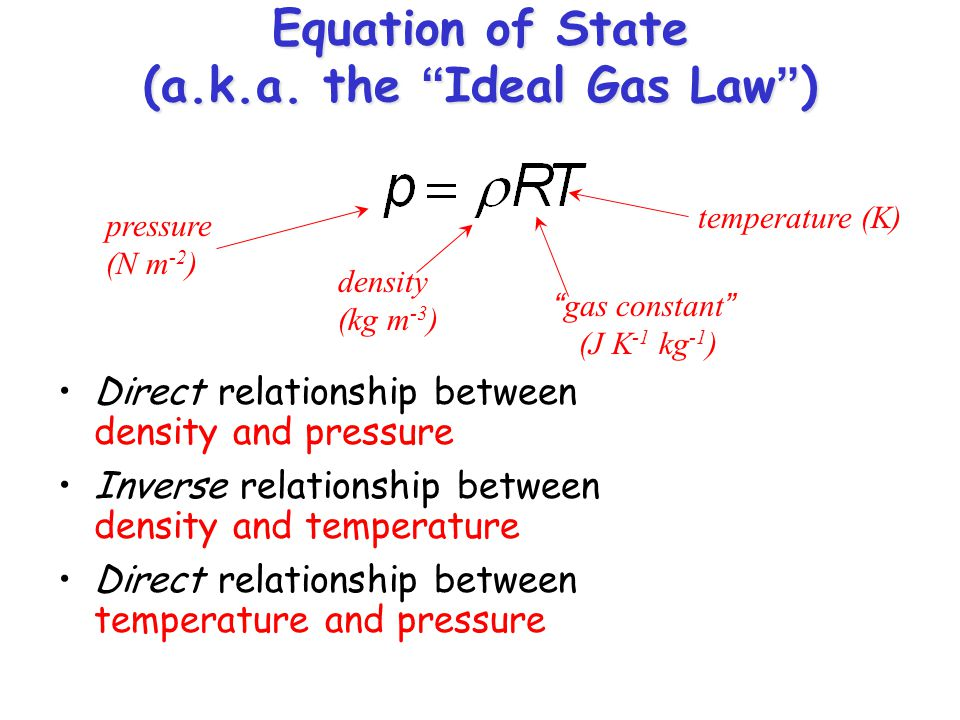 relationship between density and ideal gas law