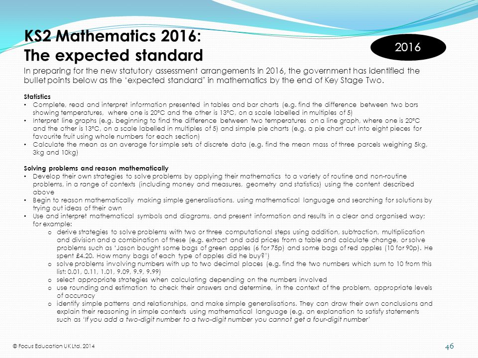 Key Assessment Criteria: Being a mathematician (consolidated)
