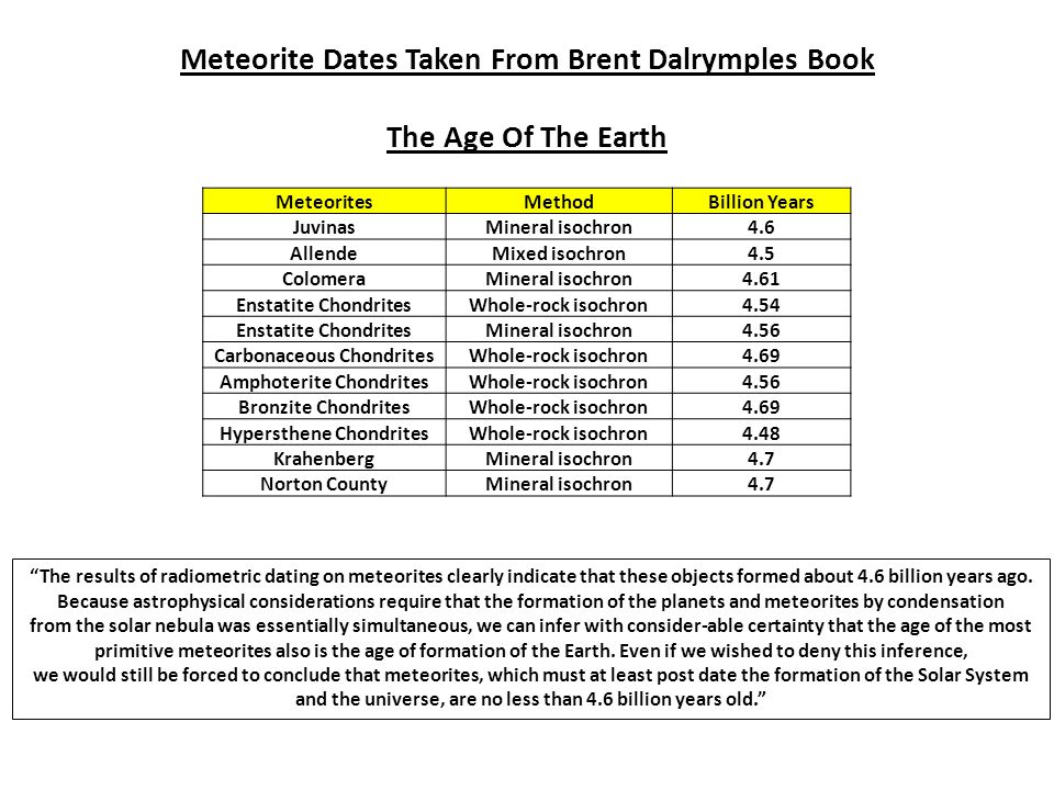 According to radiometric dating of meteorites how old is earth
