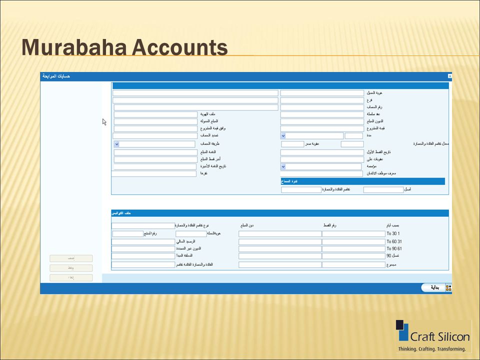 procedure for investment under the bai murabaha