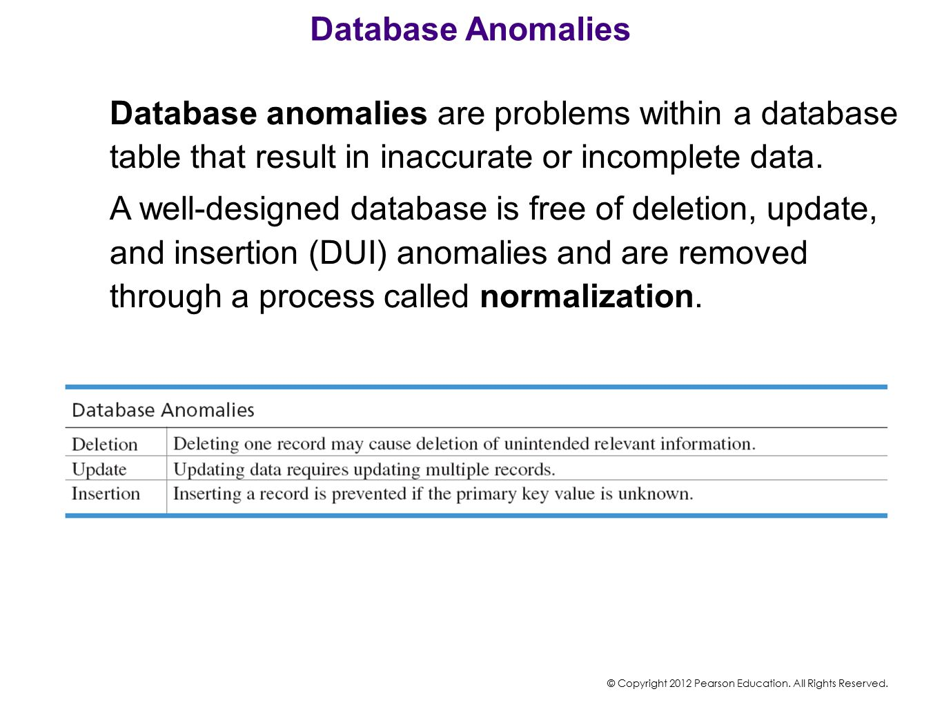 Database Anomalies Database anomalies are problems within a database table that result in inaccurate or incomplete data.