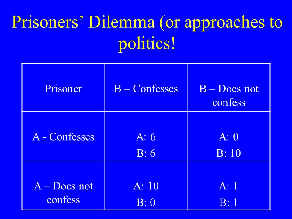 """an analysis of different perspectives on the prisoners dilemma The title """"prisoner's dilemma"""" and the version with prison sentences as payoffs are due to albert tucker, who wanted to make flood and dresher's ideas more accessible to an audience of stanford psychologists."""