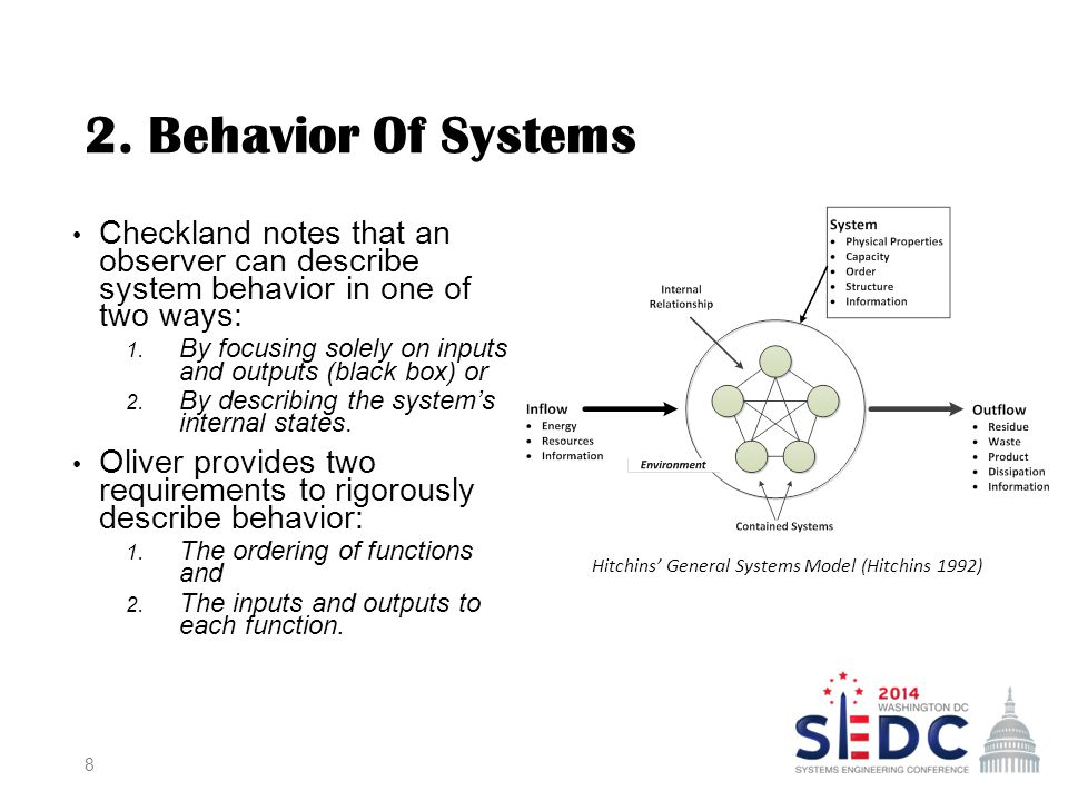 Behavioral systems theory utilization and application