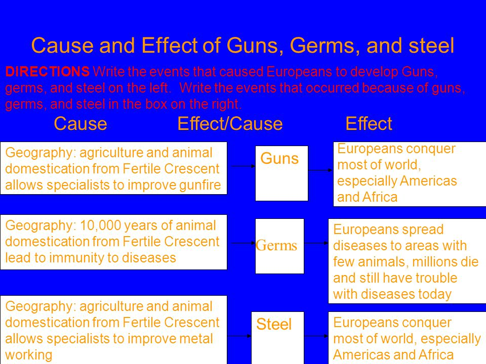 cause and effect of guns germs and steel ppt video online  cause and effect of guns germs and steel