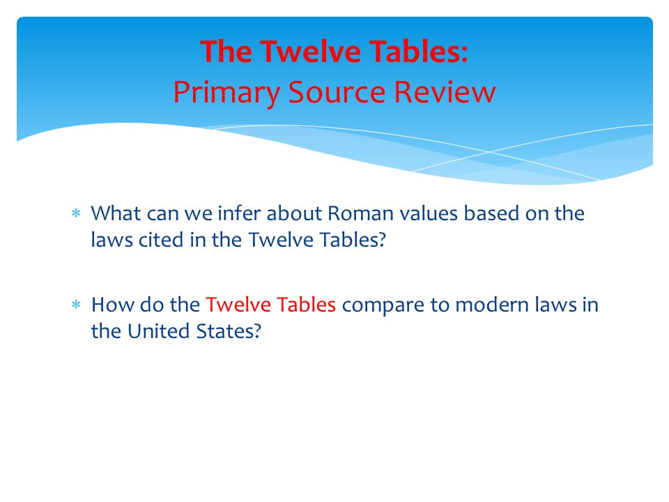 The Twelve Tables: Primary Source Review