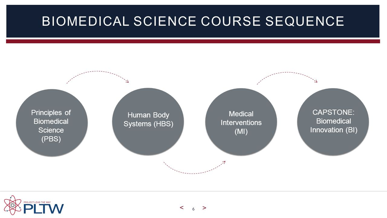 Biomedical Monitoring System : Biomedical science program ppt download