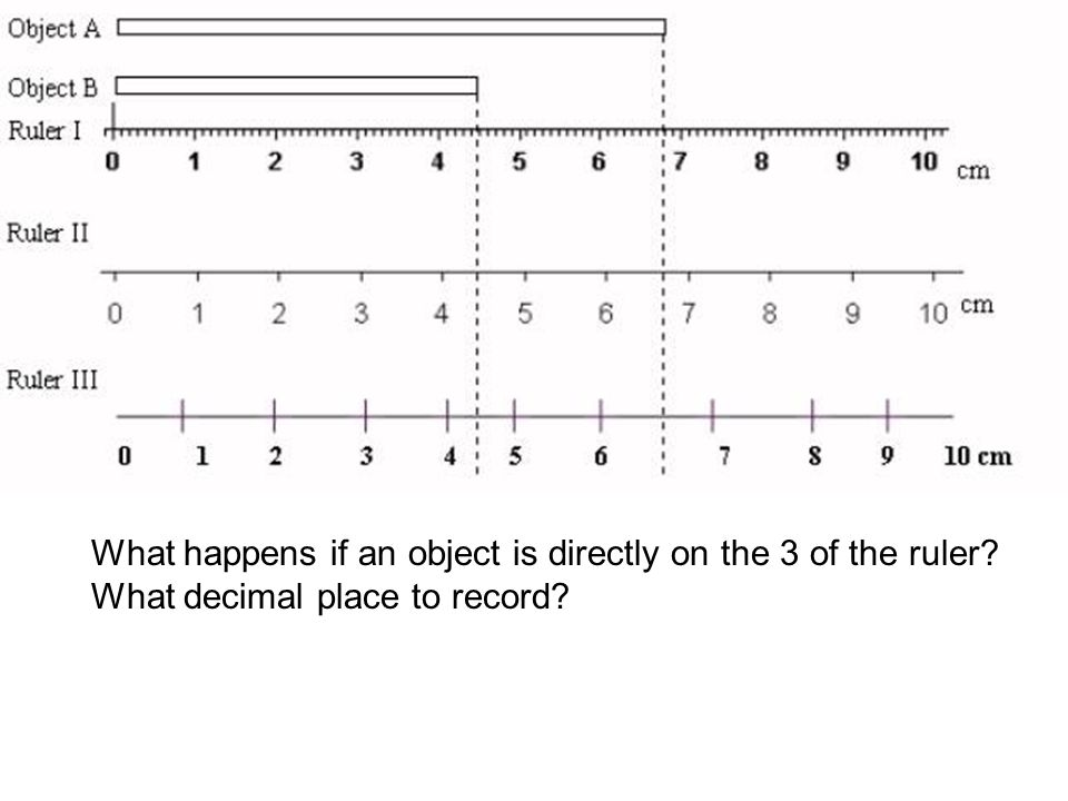 What happens if an object is directly on the 3 of the ruler