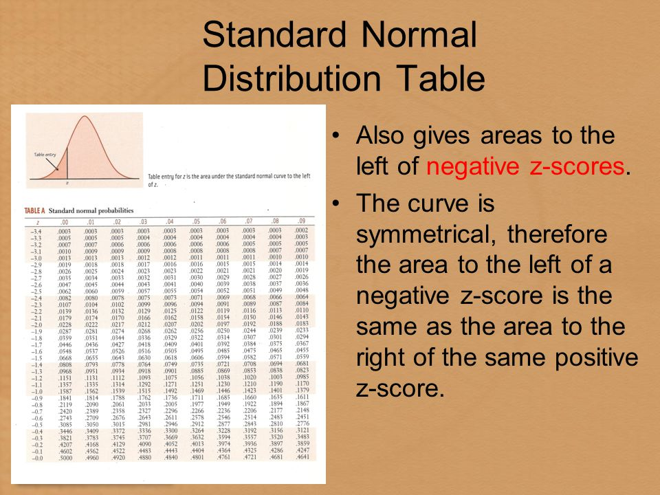The standard deviation as a ruler and the normal model for Z table positive and negative