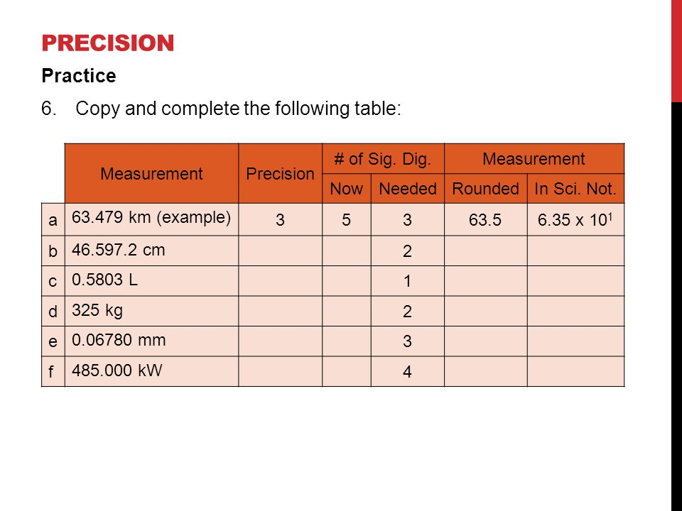 Precision Practice Copy and complete the following table: Measurement