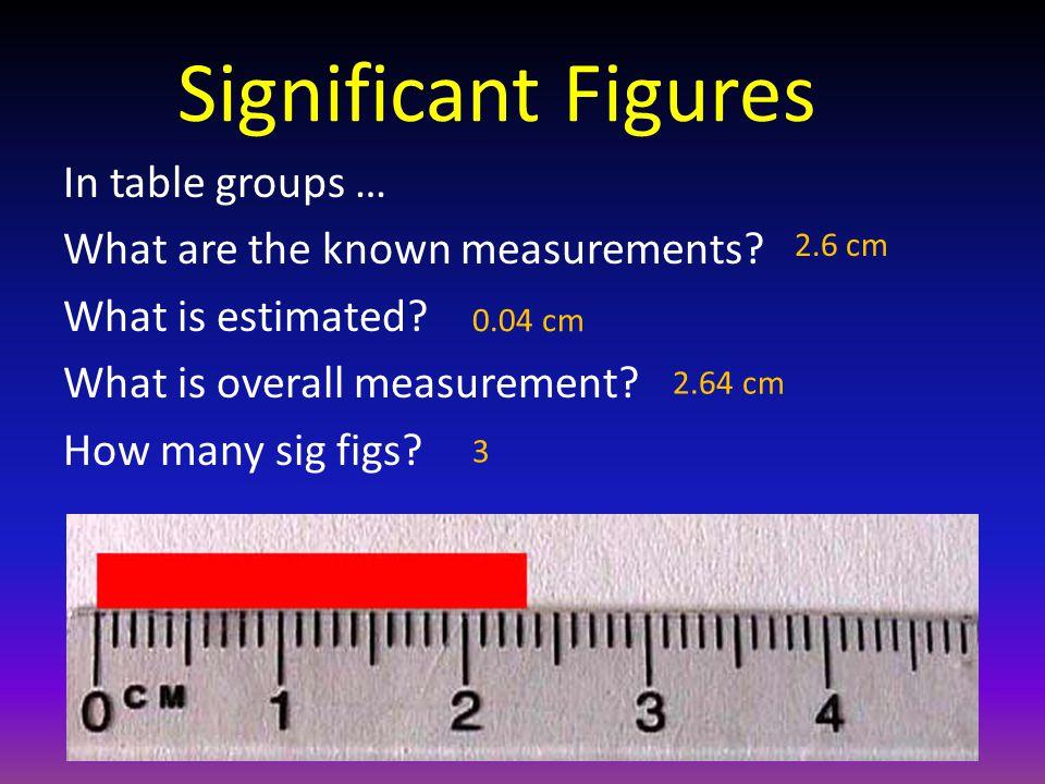 Measurements: Accuracy, Precision, & Error - ppt video online download