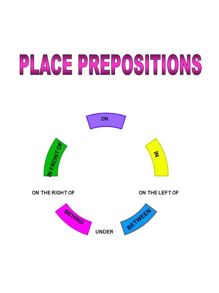 PLACE PREPOSITIONS ON IN FRONT OF IN BEHIND BETWEEN UNDER