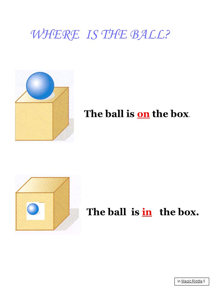 WHERE IS THE BALL The ball is on the box. The ball is in the box.