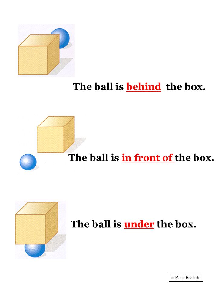 The ball is behind the box.