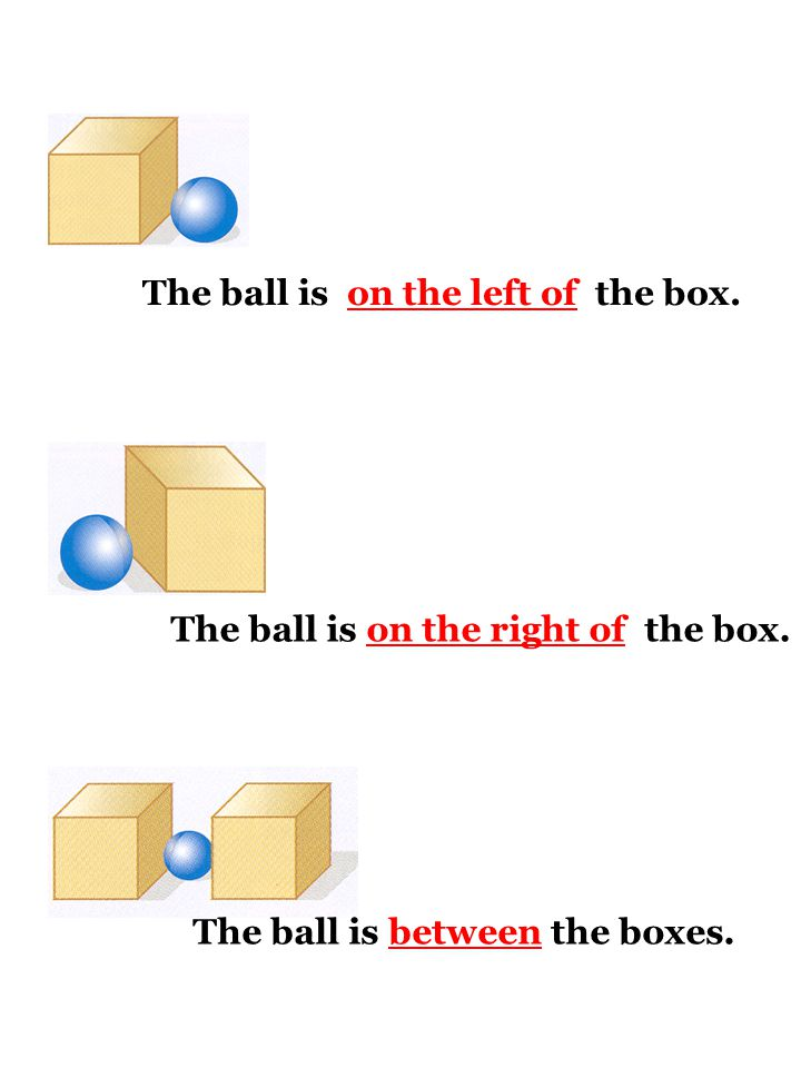 The ball is on the left of the box.