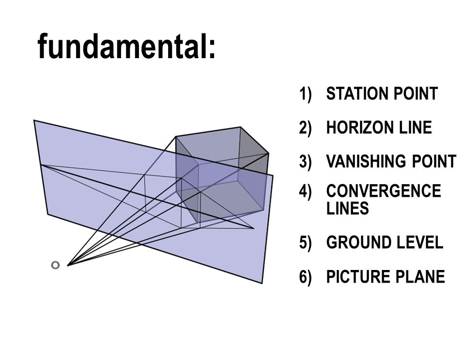 Horizon Line Art Definition : Rus integrated studio ppt video online download