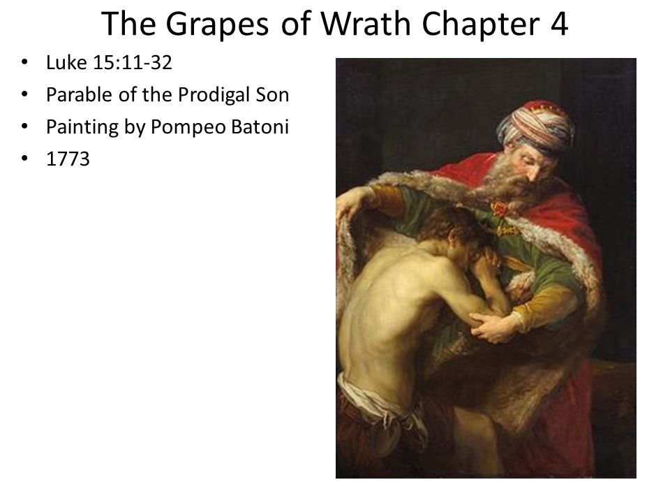 Chapter 1 (The Grapes of Wrath)