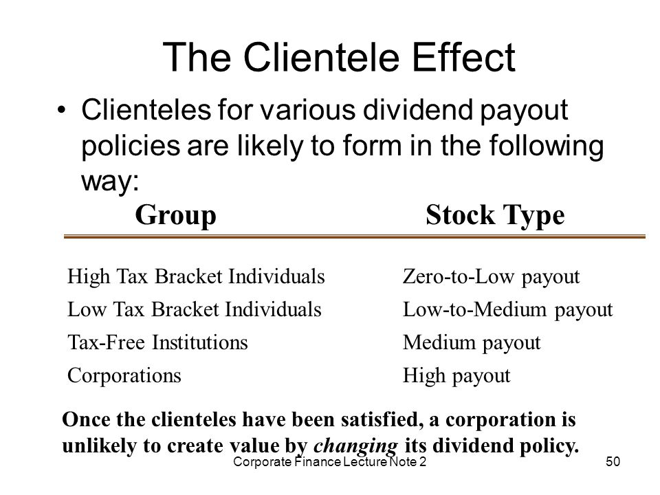 the various types of dividend policies used by companies Corporations may issue four types of dividends: cash, property, scrip (promissory note), or stock dividends the two most common forms of dividends are cash and stock dividends the two most common forms of dividends are cash and stock dividends.