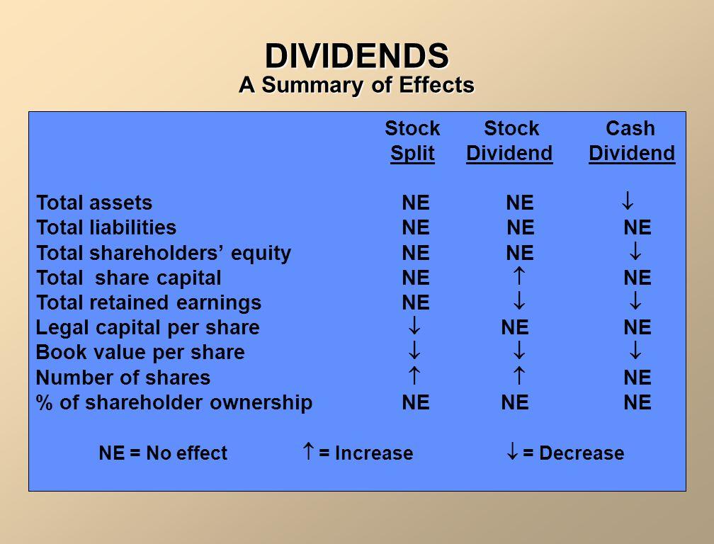 Executive stock options portfolio effects