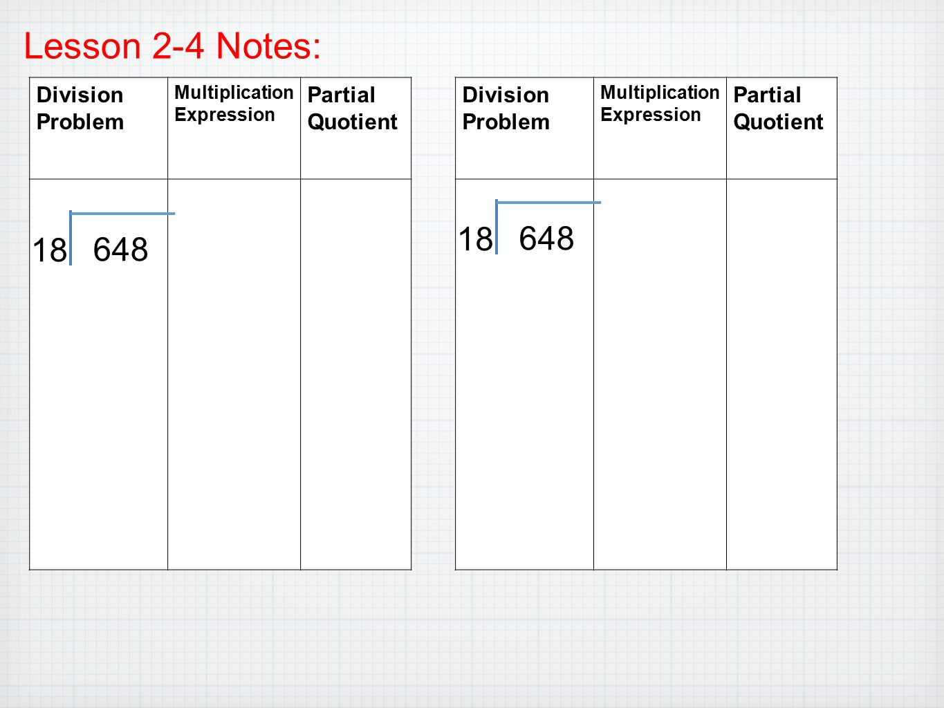 Collection of Partial Quotient Worksheets Sharebrowse – Partial Quotient Division Worksheets