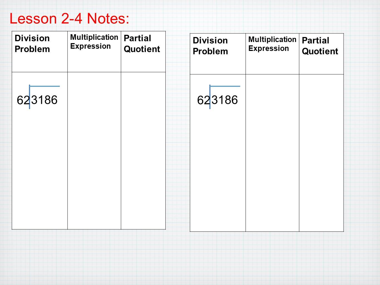 worksheet Partial Quotients Worksheet chapter 2 divide whole numbers ppt download lesson 4 notes 62 3186 division problem partial quotient