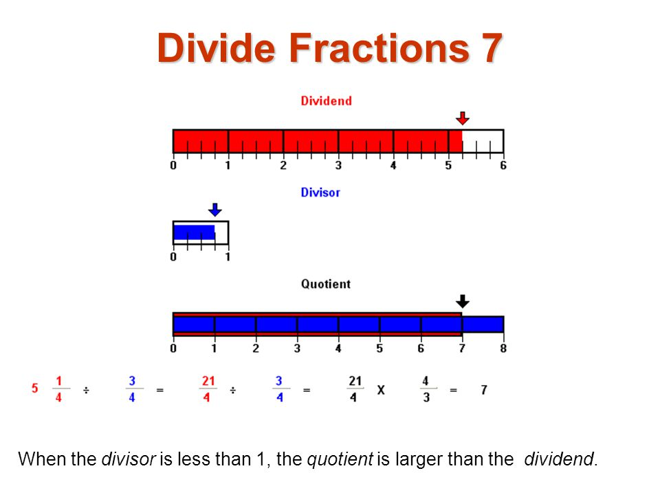 How to divide fractions ppt video online download 8 divide fractions 7 when the divisor is less than 1 the quotient is larger than the dividend ccuart Images
