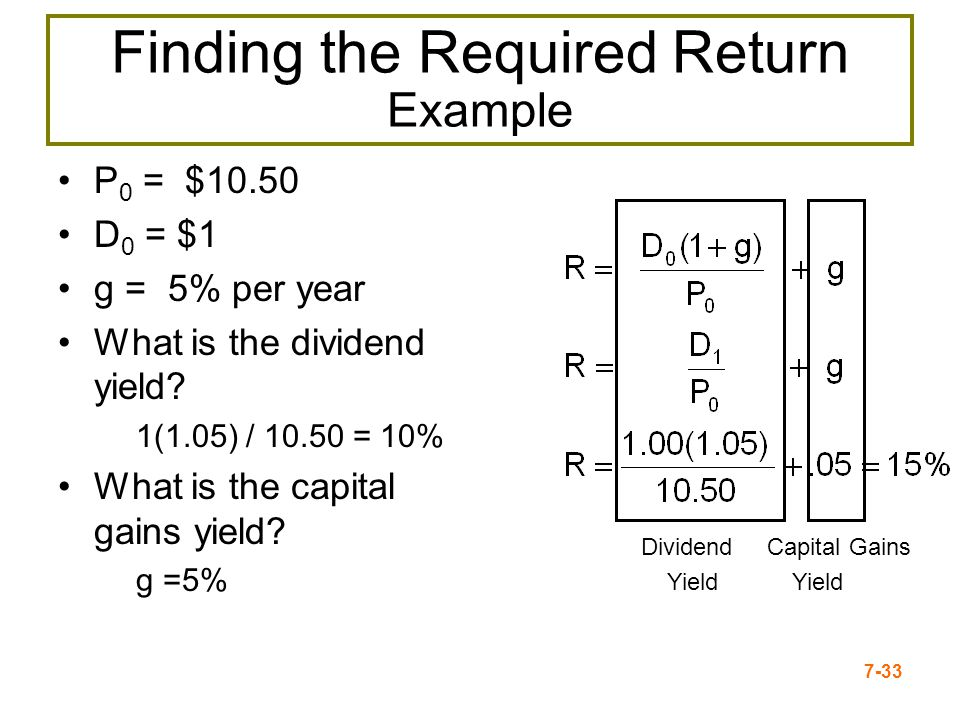 Finding the Required Return Example