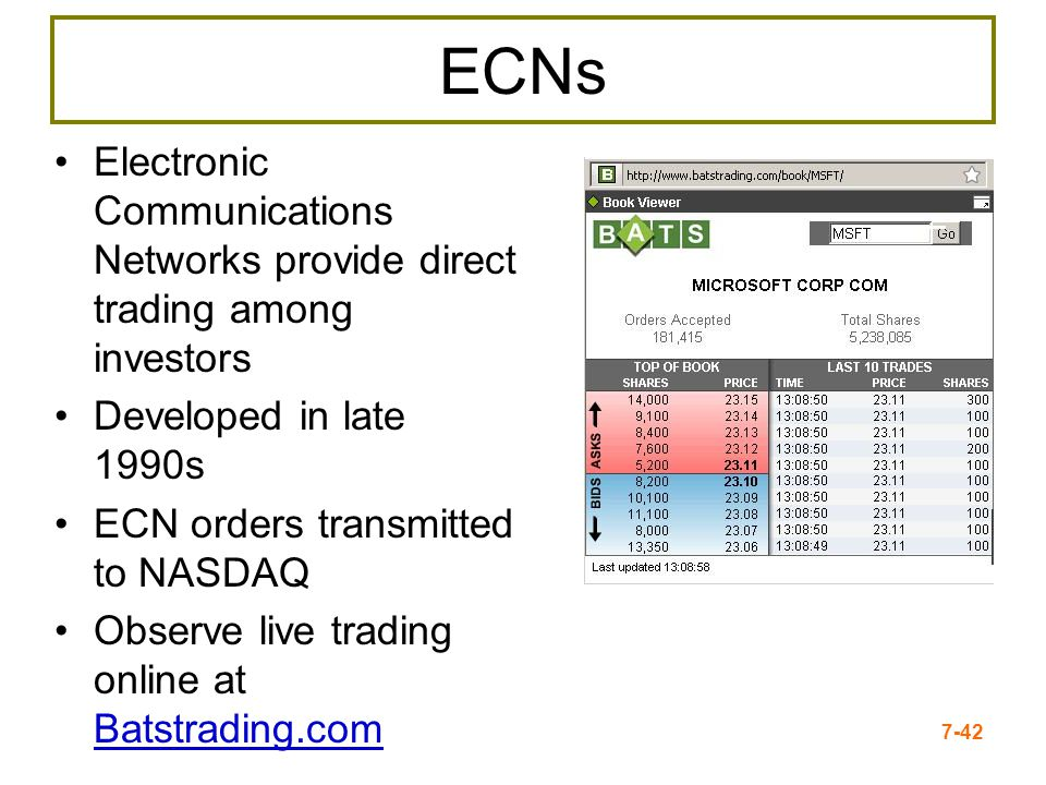 ECNs Electronic Communications Networks provide direct trading among investors. Developed in late 1990s.