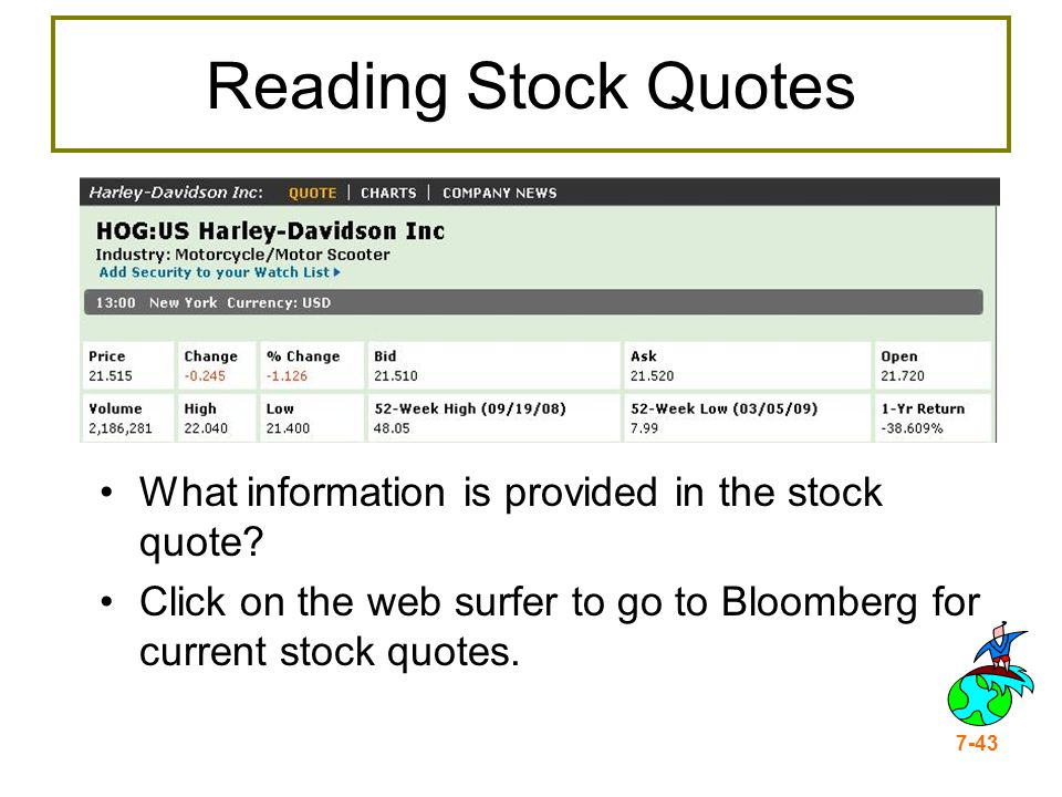 Reading Stock Quotes What information is provided in the stock quote