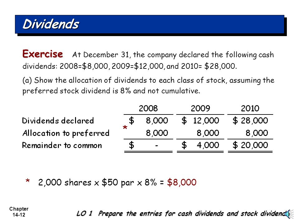 how to prepare t5 for dividends