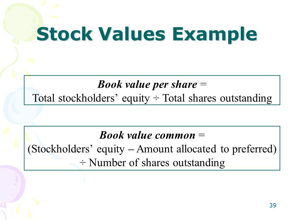 The per-share equity — or equity per share or book value per share — calculation depends on whether the corporation has any preferred shares outstanding. Get the total shareholders' equity amount from the company balance sheet.