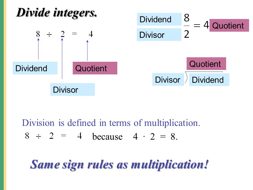 Divide integers. Same sign rules as multiplication!