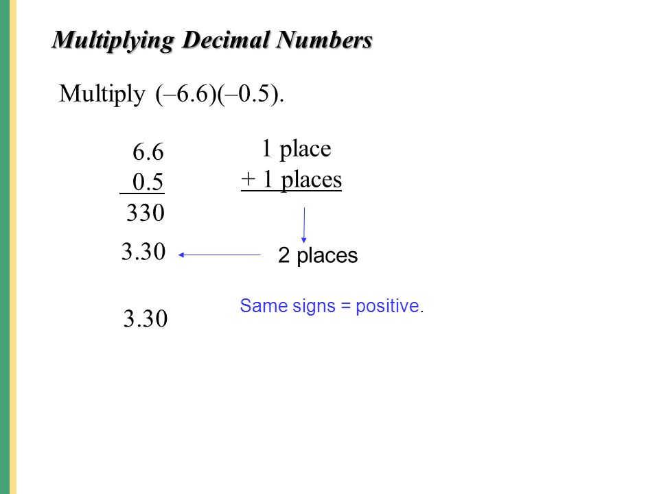 Multiplying Decimal Numbers