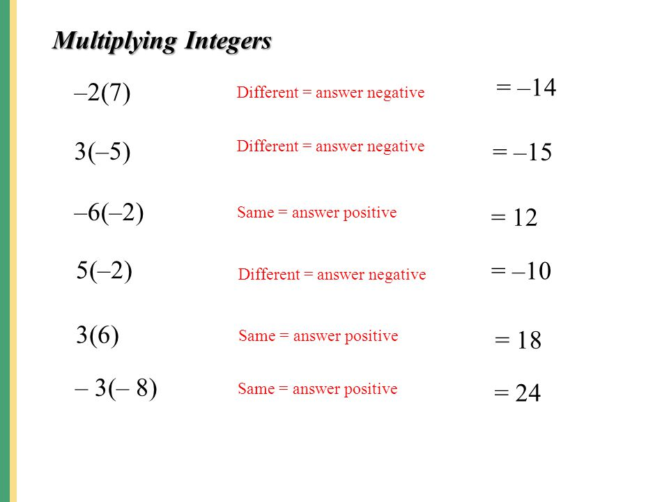 Multiplying Integers = –14 –2(7) 3(–5) = –15 –6(–2) = 12 5(–2) = –10