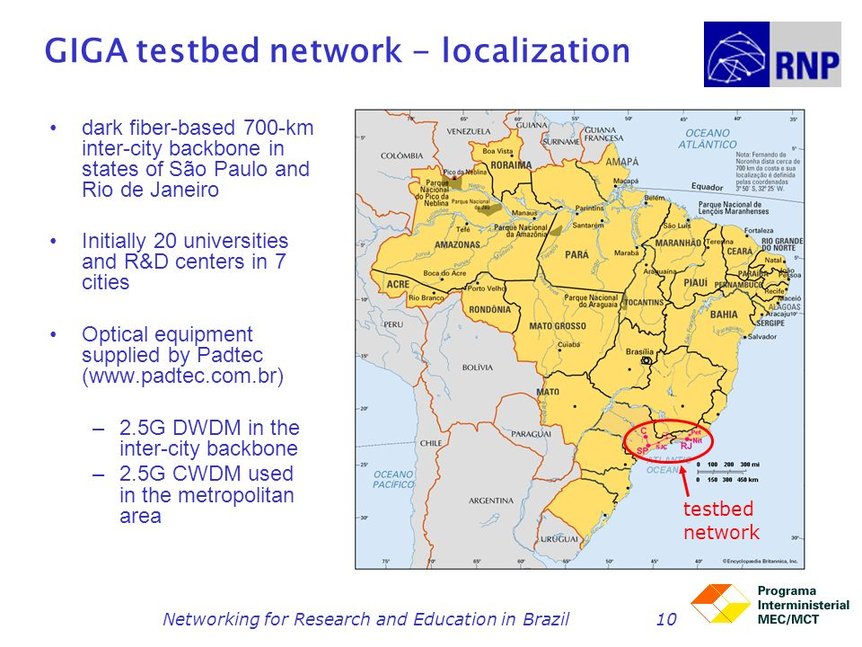 GIGA testbed network - localization