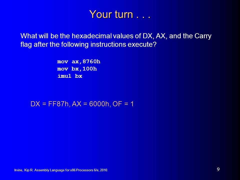 Imul Assembly Instruction X86