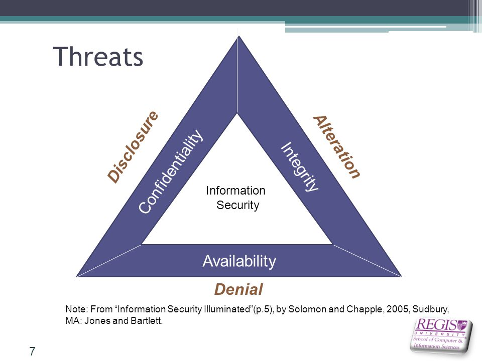 information availability Cia refers to confidentiality, integrity and availability confidentiality of  information, integrity of information and availability of information.