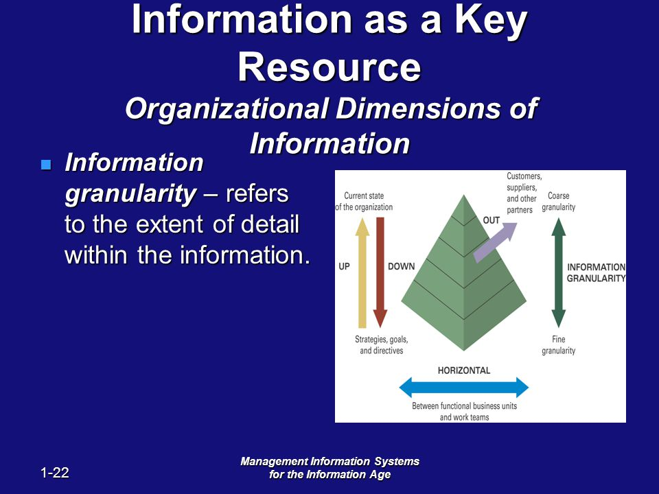dimensions of information systems Research on the definition and the evaluation of information system (is)  by  using the impact of the system on the decision making process dimension and.