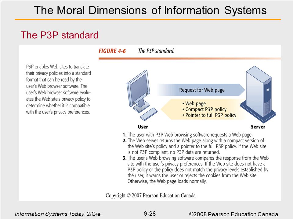 dimensions of information system The information systems success model (alternatively is success model or delone and mclean is success model) is an information systems (is) theory which seeks to provide a comprehensive understanding of is success by identifying, describing, and explaining the relationships among six of the most critical dimensions of success along which information systems are commonly evaluated.