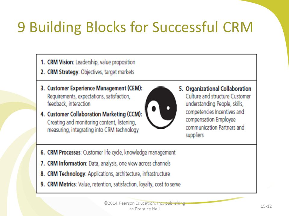 9 Building Blocks for Successful CRM