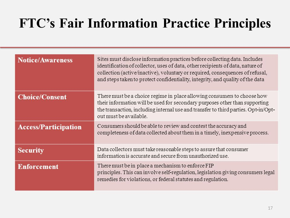 FTC's Fair Information Practice Principles