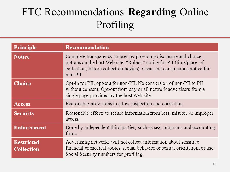 FTC Recommendations Regarding Online Profiling