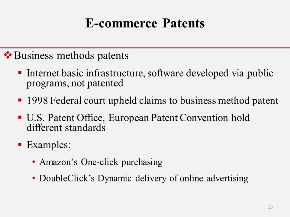 E-commerce Patents Business methods patents