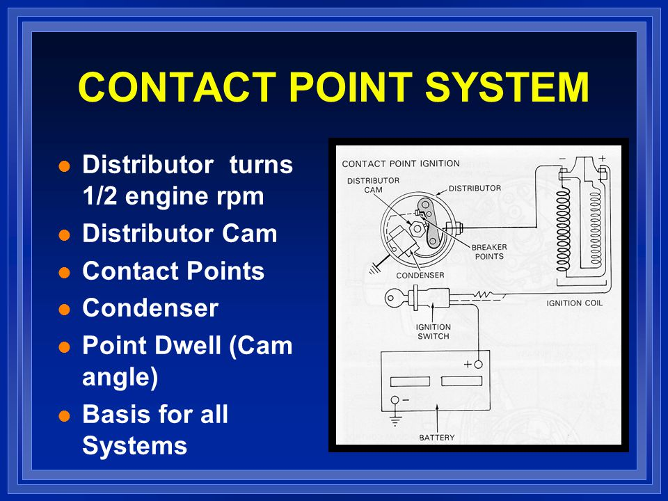 CONTACT POINT SYSTEM Distributor turns 1/2 engine rpm Distributor Cam