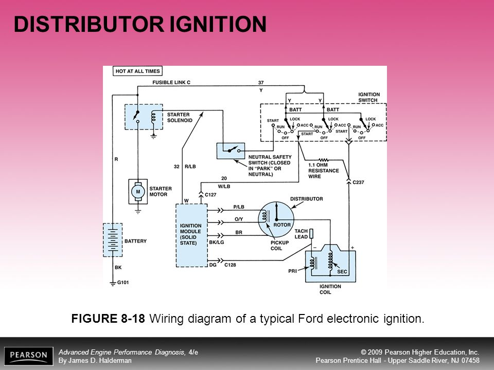 objectives after studying chapter 8 the reader will be able to 24 distributor ignition figure 8 18 wiring diagram of a typical ford electronic ignition
