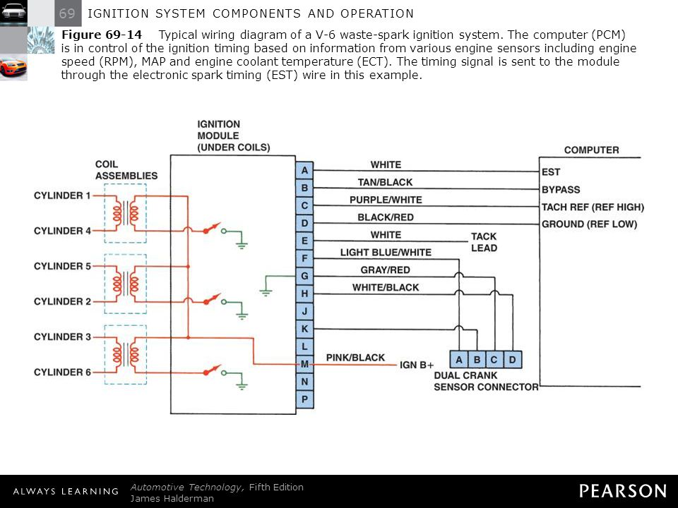 dictator wasted spark wiring diagram: ignition system components and  operation